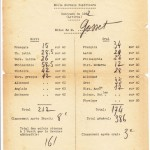 Concours ENS 1932 - Notes